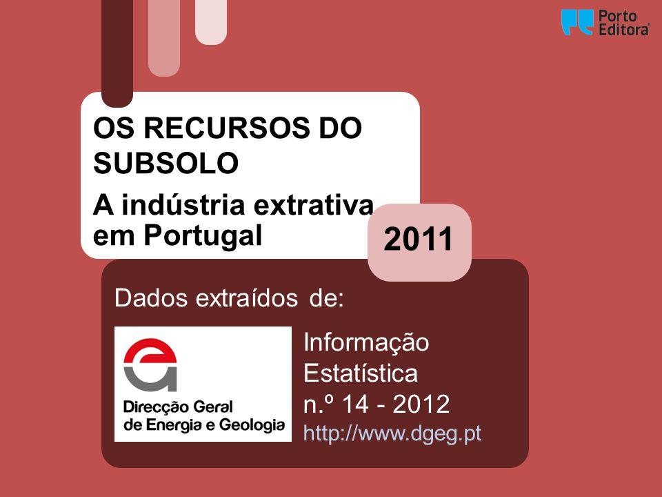 Dados extraídos de: Informação Estatística n.º 14 - 2012 http://www.dgeg.pt OS RECURSOS DO SUBSOLO A indústria extrativa em Portugal 2011