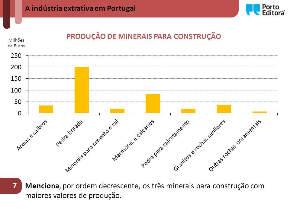 A indústria extrativa em Portugal PRODUÇÃO DE MINERAIS PARA CONSTRUÇÃO Milhões de Euros 7 Menciona, por ordem decrescente, os três minerais para construção com maiores valores de produção.