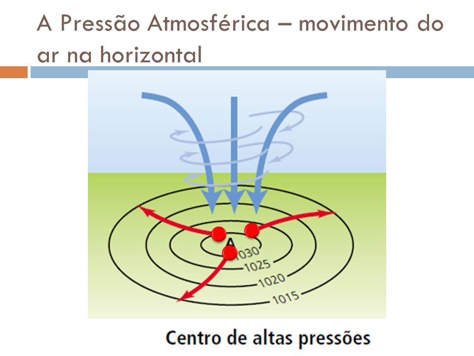 A Pressão Atmosférica – movimento do ar na horizontal
