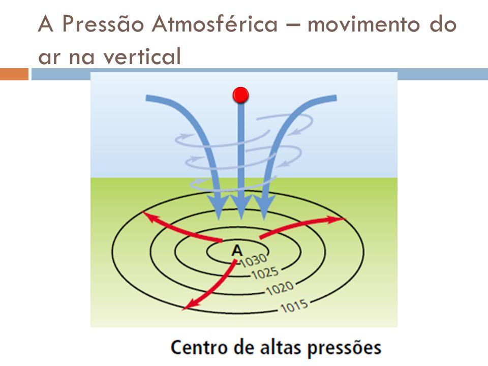 A Pressão Atmosférica – movimento do ar na vertical