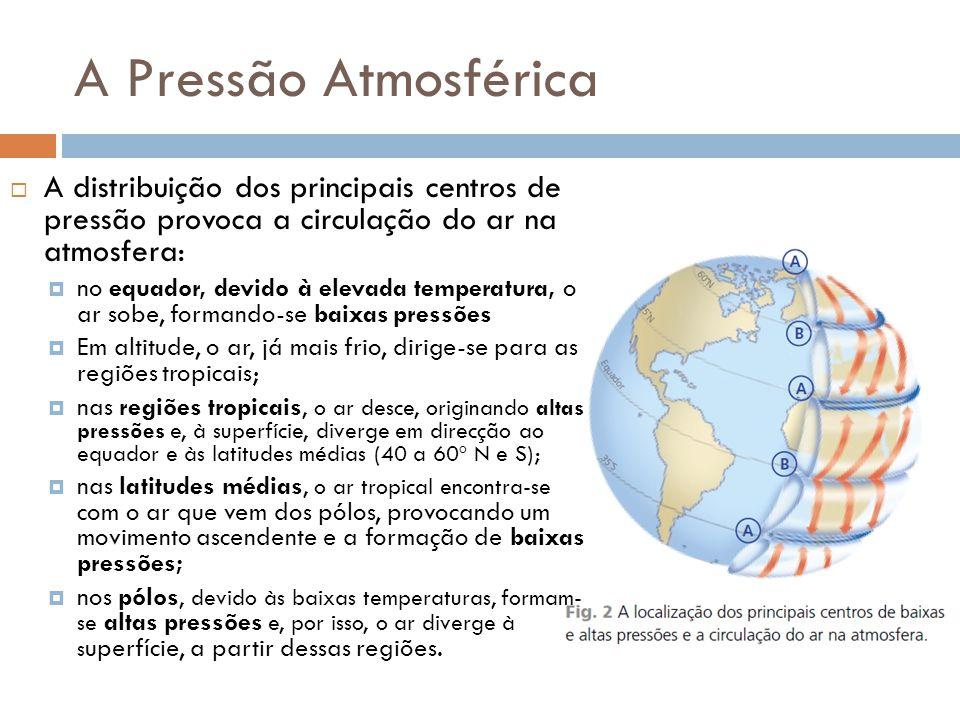 A Pressão Atmosférica A distribuição dos principais centros de pressão provoca a circulação do ar na atmosfera: no equador, devido à elevada temperatu