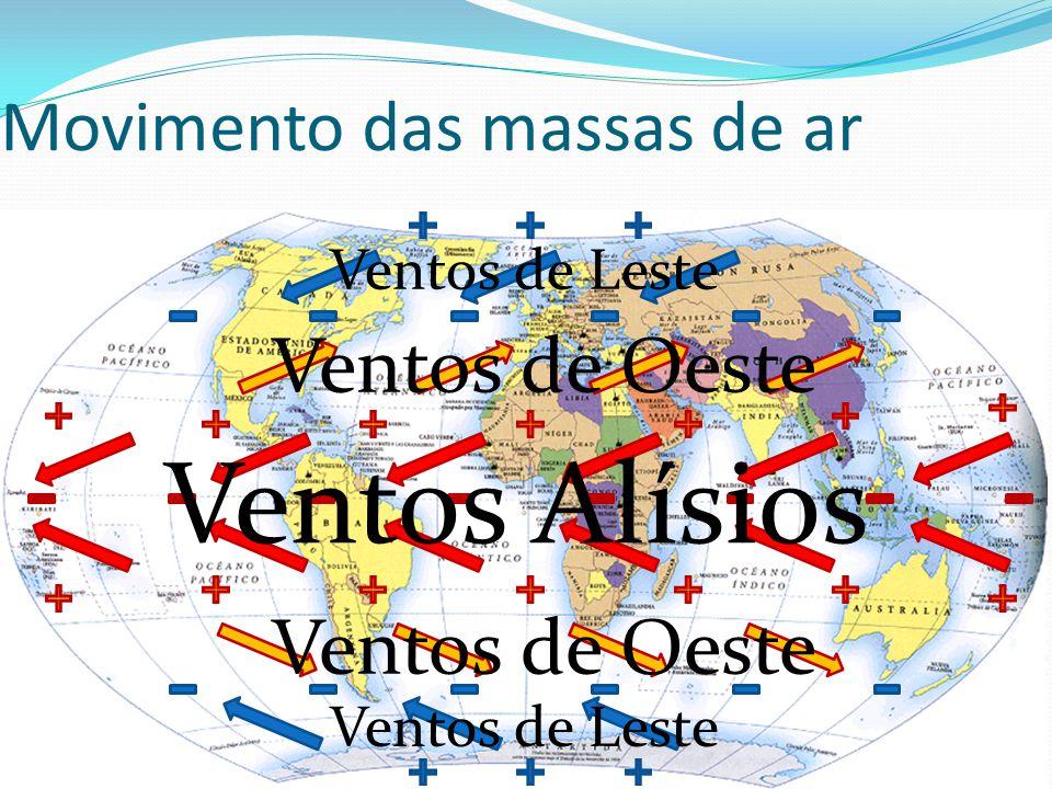 Movimento das massas de ar Ventos Alísios Ventos de Oeste Ventos de Leste