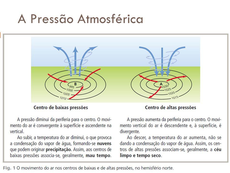 A Pressão Atmosférica