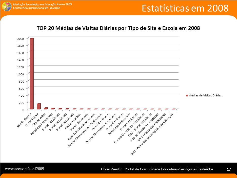 Florin Zamfir Portal da Comunidade Educativa - Serviços e Conteúdos 17 Estatísticas em 2008