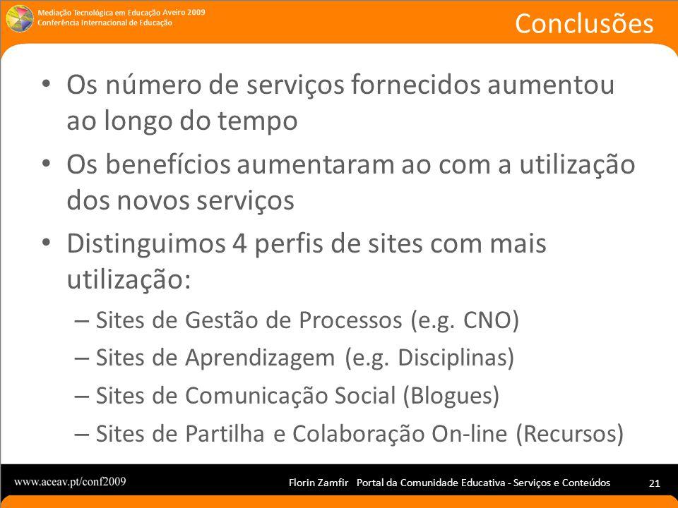 Florin Zamfir Portal da Comunidade Educativa - Serviços e Conteúdos 21 Os número de serviços fornecidos aumentou ao longo do tempo Os benefícios aumen