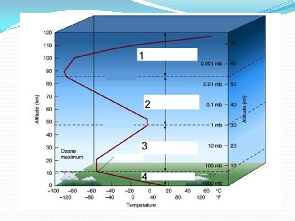 Espectro eletromagnético total Fonte: Assunção, 2006
