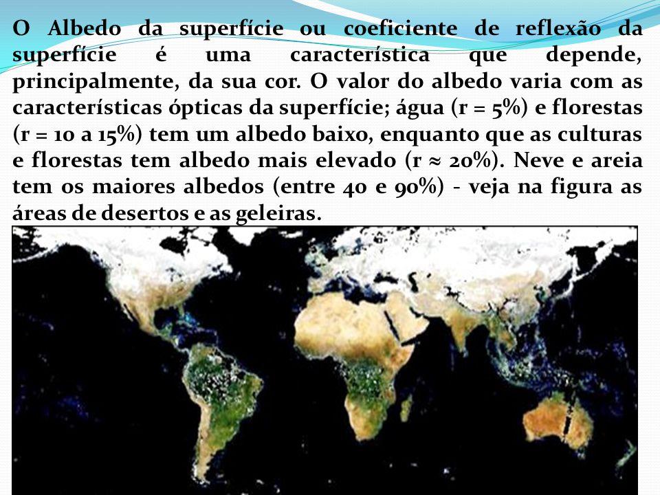 O Albedo da superfície ou coeficiente de reflexão da superfície é uma característica que depende, principalmente, da sua cor. O valor do albedo varia