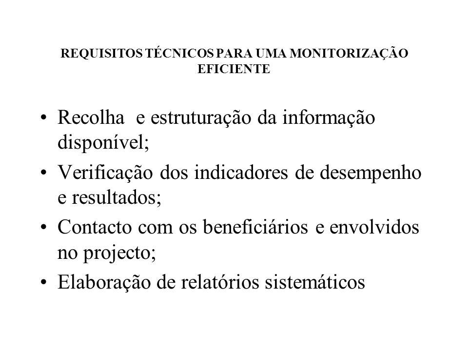 REQUISITOS TÉCNICOS PARA UMA MONITORIZAÇÃO EFICIENTE Recolha e estruturação da informação disponível; Verificação dos indicadores de desempenho e resultados; Contacto com os beneficiários e envolvidos no projecto; Elaboração de relatórios sistemáticos