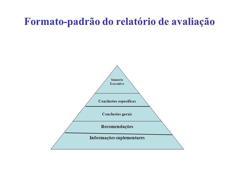 VANTAGENS DA AVAL. PARTICIPATIVA Meta-avaliação; Funciona como aprendizagem estruturando a informação; Aumenta a motivação dos participantes; Comunica