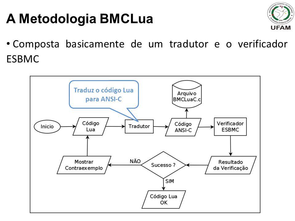A Metodologia BMCLua Composta basicamente de um tradutor e o verificador ESBMC Traduz o código Lua para ANSI-C