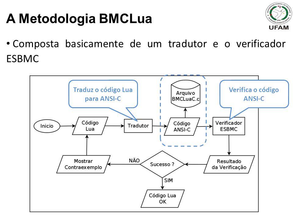 A Metodologia BMCLua Composta basicamente de um tradutor e o verificador ESBMC Traduz o código Lua para ANSI-C Verifica o código ANSI-C