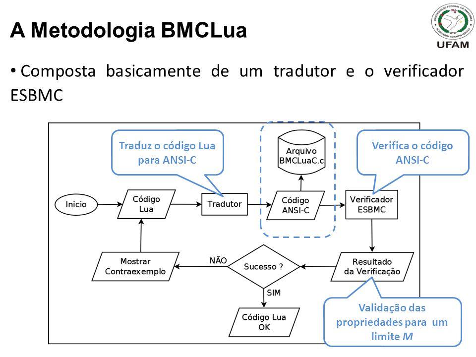 A Metodologia BMCLua Composta basicamente de um tradutor e o verificador ESBMC Traduz o código Lua para ANSI-C Verifica o código ANSI-C Validação das