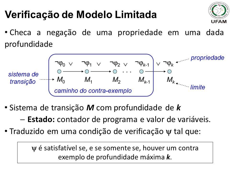 Checa a negação de uma propriedade em uma dada profundidade Verificação de Modelo Limitada Sistema de transição M com profundidade de k Estado: contador de programa e valor de variáveis.
