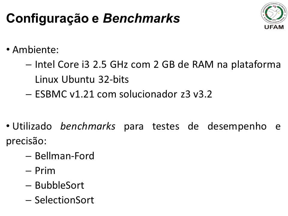 Configuração e Benchmarks Ambiente: Intel Core i3 2.5 GHz com 2 GB de RAM na plataforma Linux Ubuntu 32-bits ESBMC v1.21 com solucionador z3 v3.2 Utilizado benchmarks para testes de desempenho e precisão: Bellman-Ford Prim BubbleSort SelectionSort