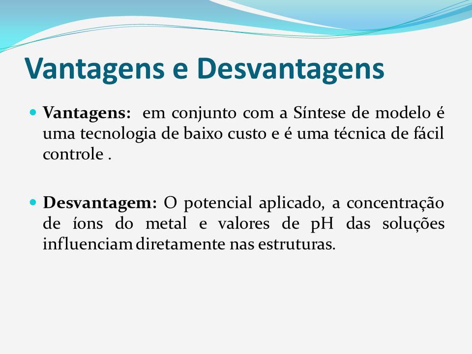 Vantagens e Desvantagens Vantagens: em conjunto com a Síntese de modelo é uma tecnologia de baixo custo e é uma técnica de fácil controle. Desvantagem