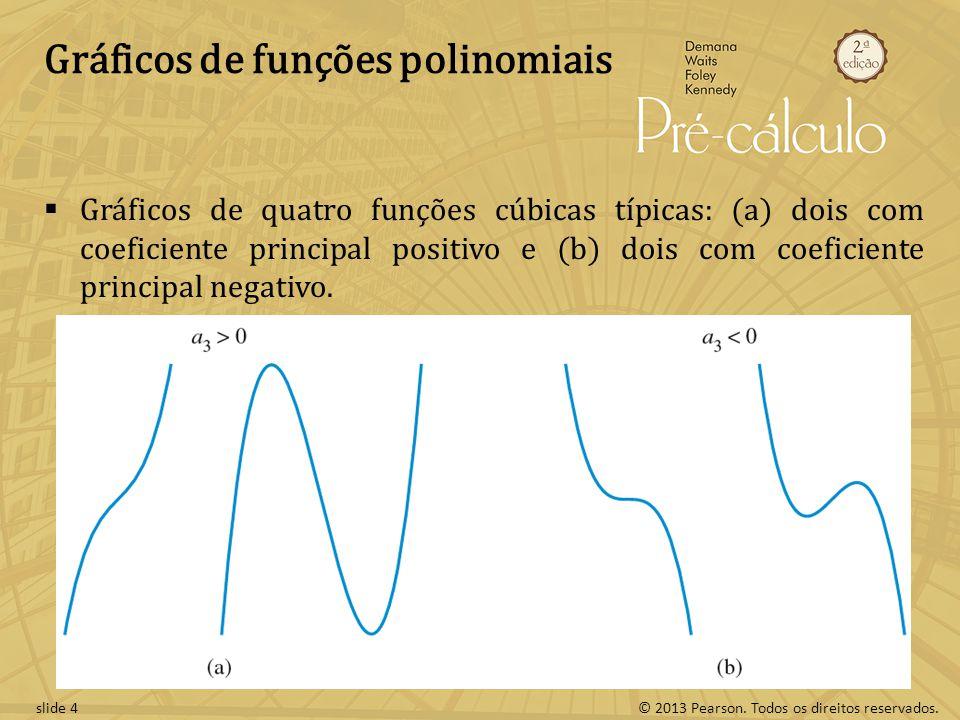 © 2013 Pearson. Todos os direitos reservados.slide 4 Gráficos de funções polinomiais Gráficos de quatro funções cúbicas típicas: (a) dois com coeficie