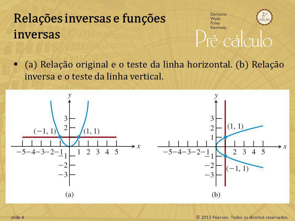 © 2013 Pearson. Todos os direitos reservados.slide 4 Relações inversas e funções inversas (a) Relação original e o teste da linha horizontal. (b) Rela