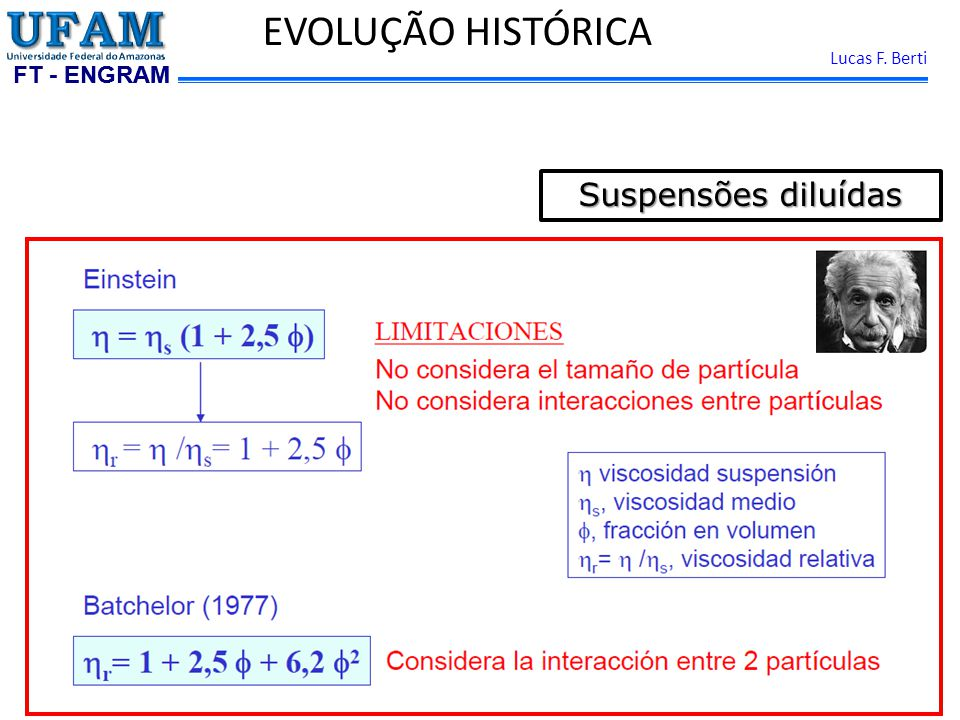 FT - ENGRAM Lucas F. Berti EVOLUÇÃO HISTÓRICA Suspensões diluídas