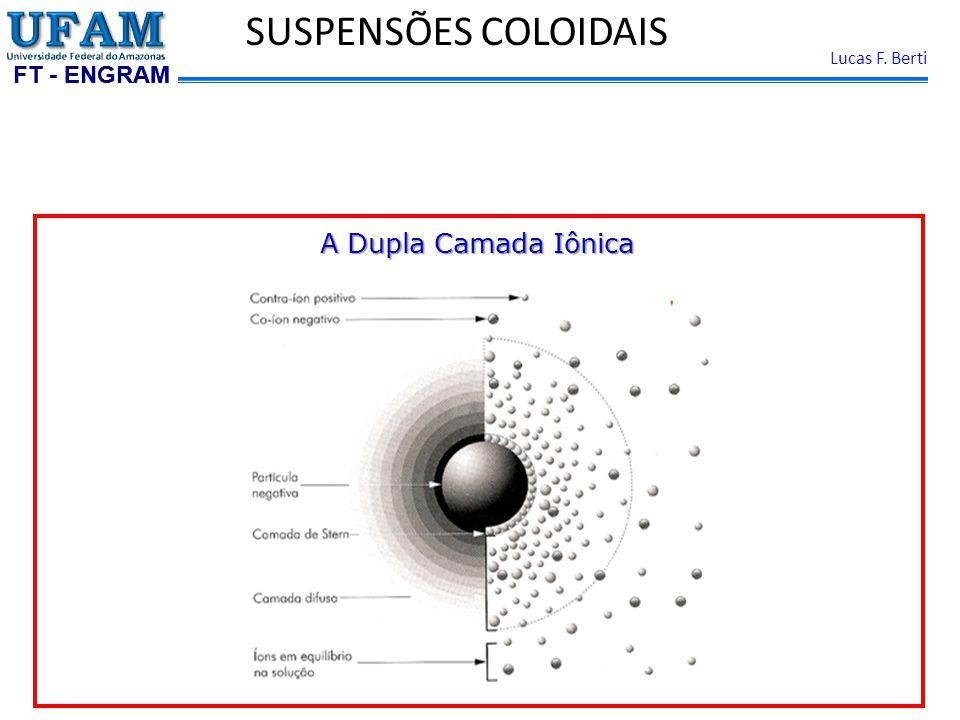 FT - ENGRAM Lucas F. Berti SUSPENSÕES COLOIDAIS A Dupla Camada Iônica
