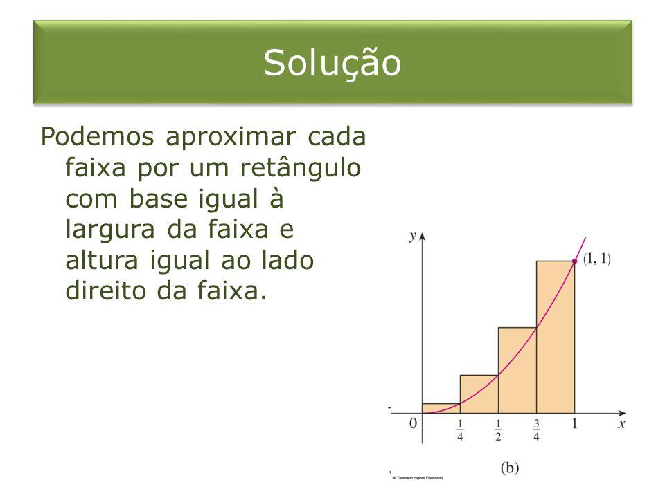 Solução Podemos aproximar cada faixa por um retângulo com base igual à largura da faixa e altura igual ao lado direito da faixa.