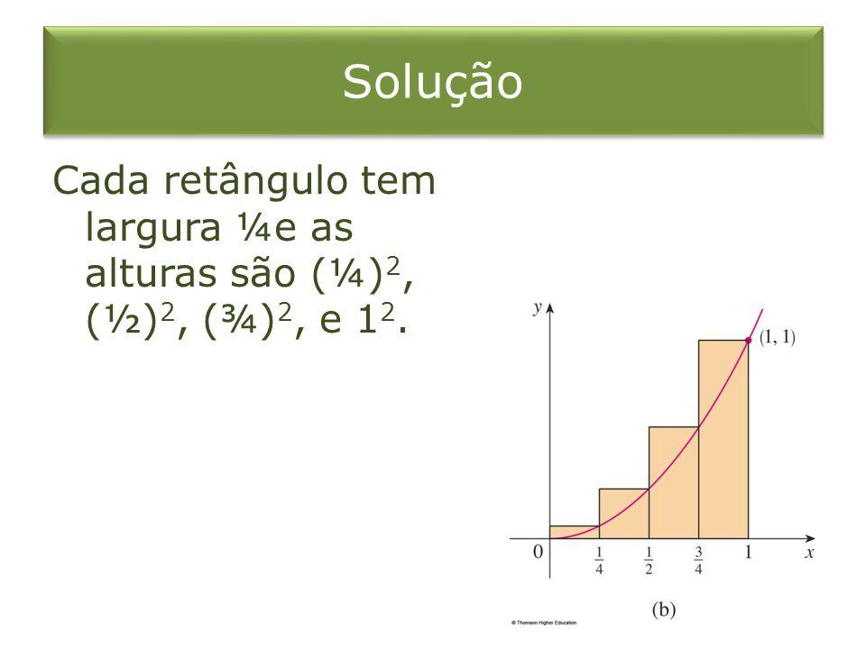 Solução Cada retângulo tem largura ¼e as alturas são (¼) 2, (½) 2, (¾) 2, e 1 2.