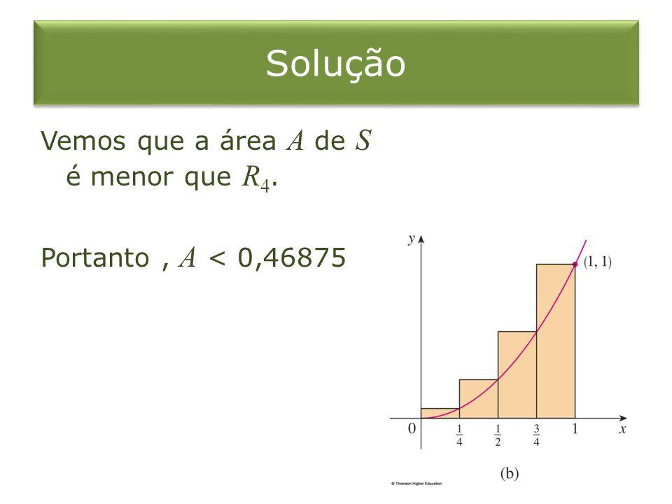 Solução Vemos que a área A de S é menor que R 4. Portanto, A < 0,46875