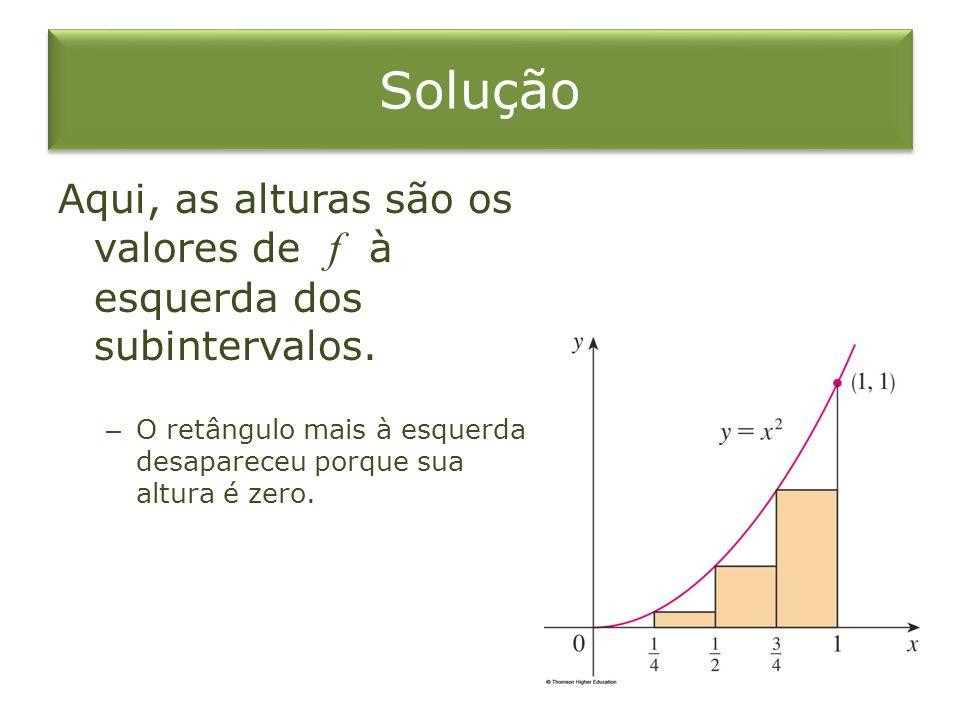 Solução Aqui, as alturas são os valores de f à esquerda dos subintervalos. – O retângulo mais à esquerda desapareceu porque sua altura é zero.