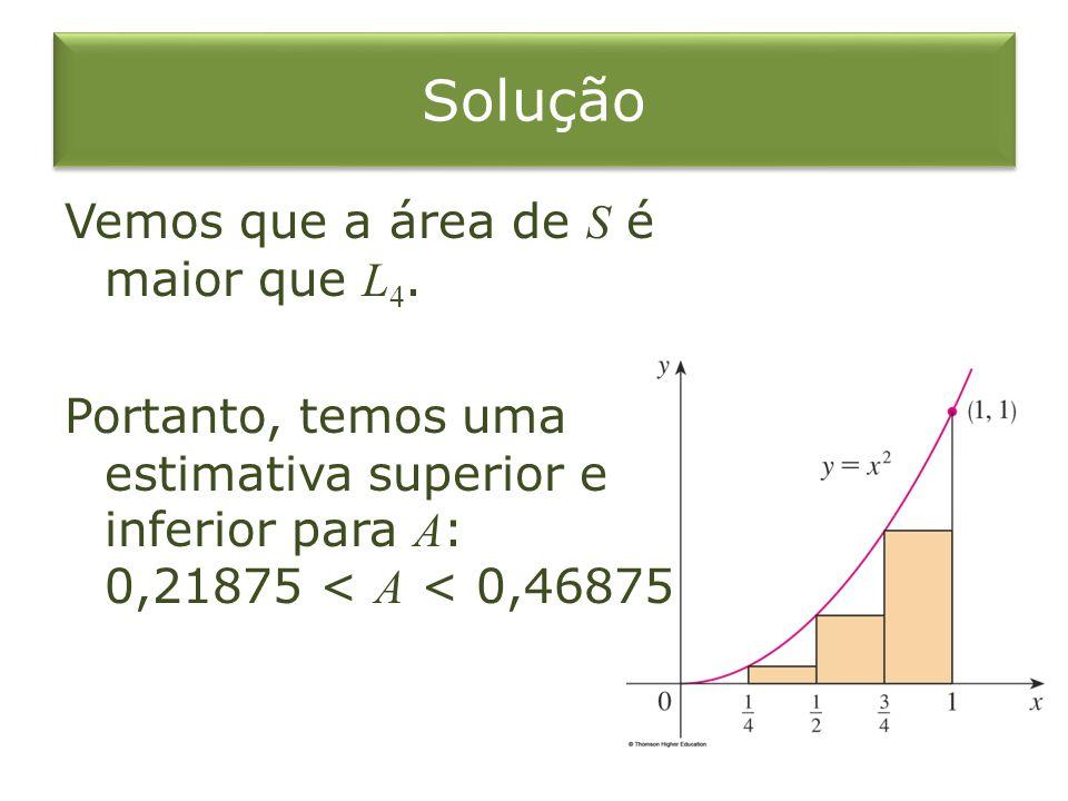 Solução Vemos que a área de S é maior que L 4. Portanto, temos uma estimativa superior e inferior para A : 0,21875 < A < 0,46875