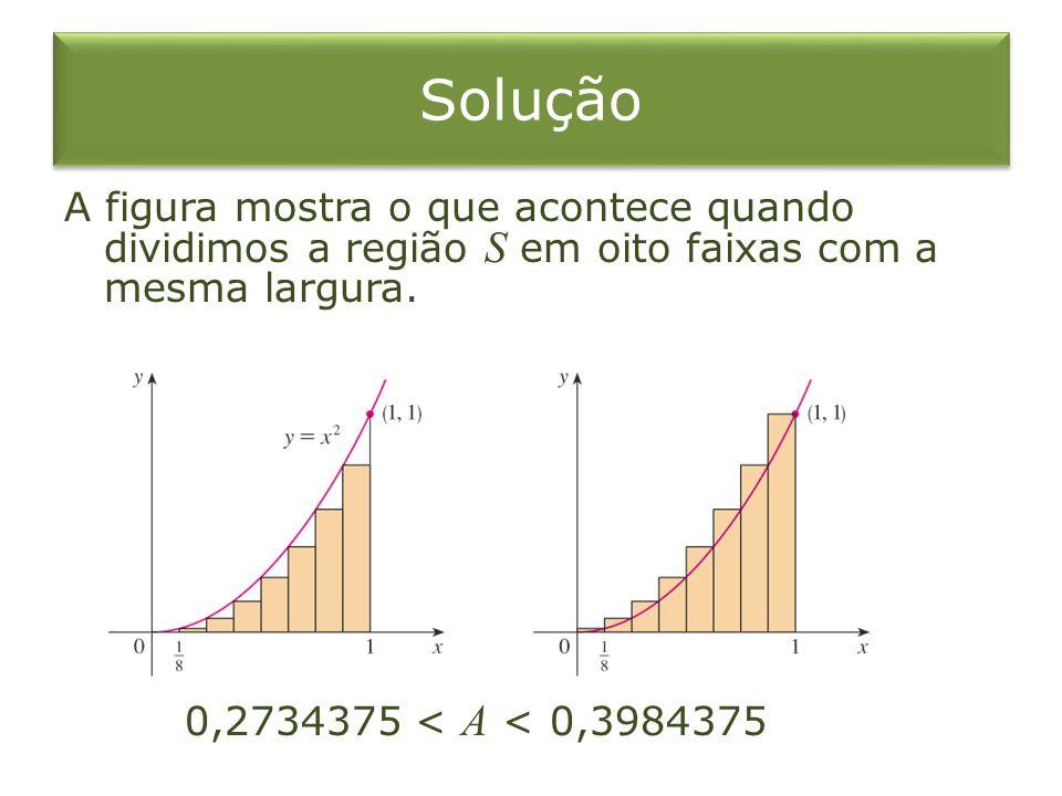 Solução A figura mostra o que acontece quando dividimos a região S em oito faixas com a mesma largura. 0,2734375 < A < 0,3984375
