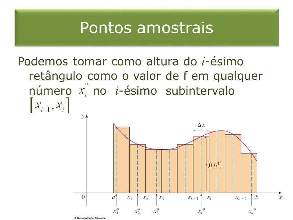 Pontos amostrais Podemos tomar como altura do i -ésimo retângulo como o valor de f em qualquer número no i -ésimo subintervalo