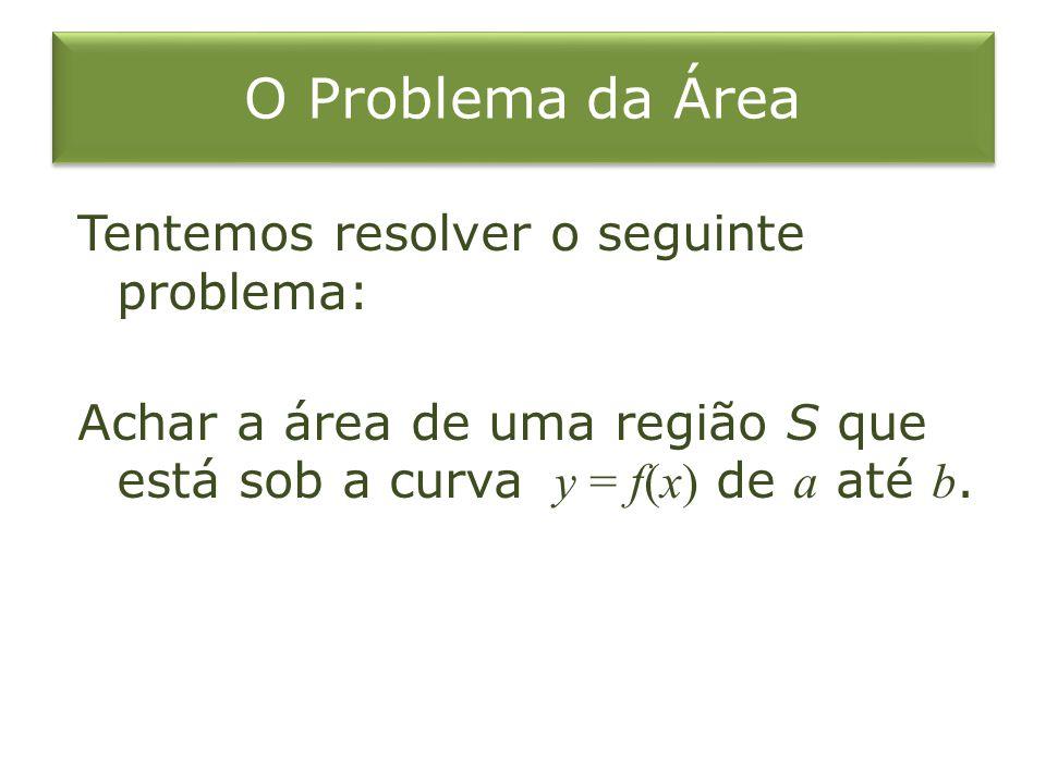 O Problema da Área Tentemos resolver o seguinte problema: Achar a área de uma região S que está sob a curva y = f(x) de a até b.