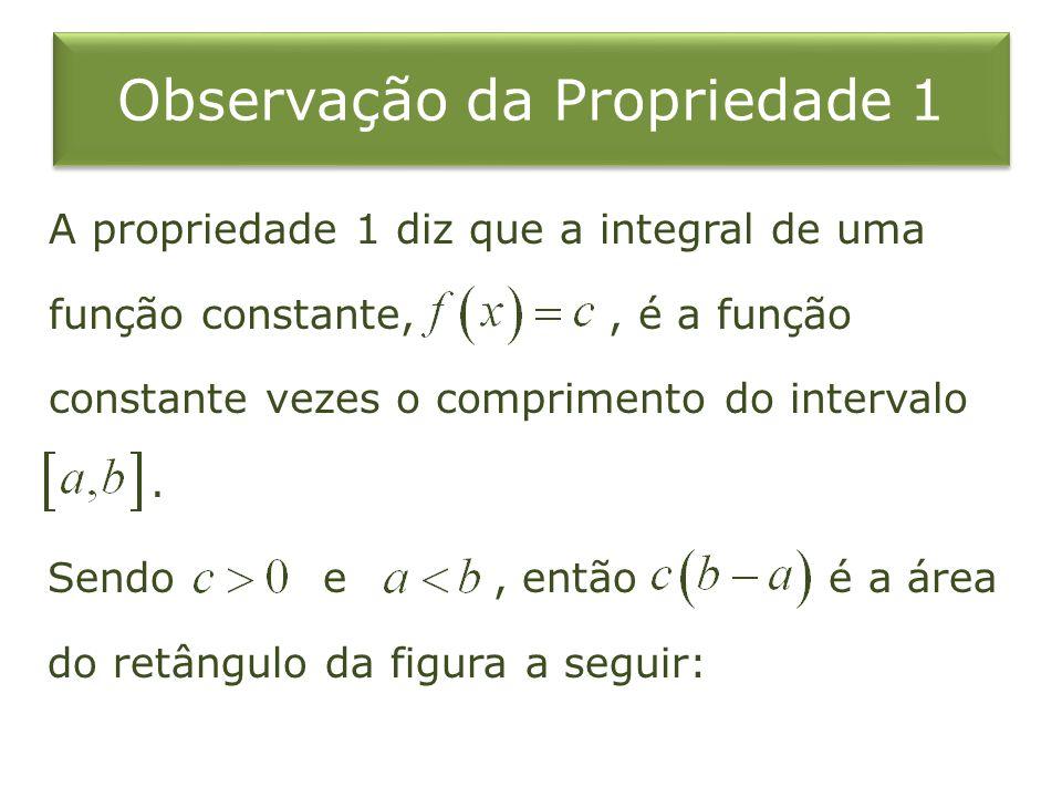 Observação da Propriedade 1 A propriedade 1 diz que a integral de uma função constante,, é a função constante vezes o comprimento do intervalo. Sendo