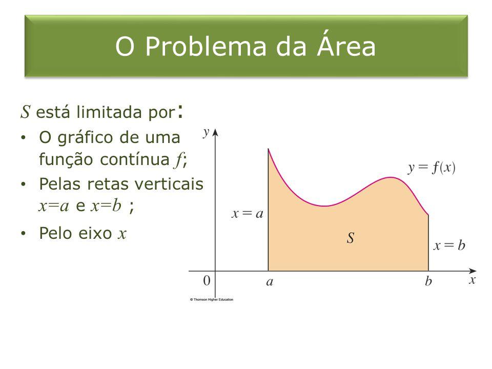 O Problema da Área S está limitada por : O gráfico de uma função contínua f ; Pelas retas verticais x=a e x=b ; Pelo eixo x