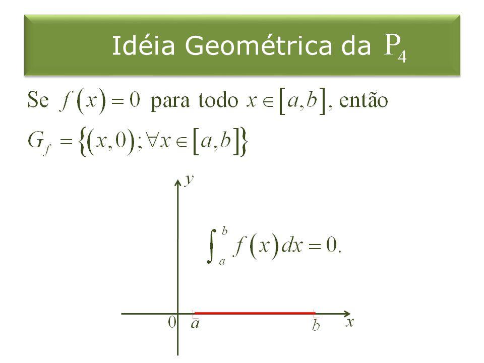 Idéia Geométrica da