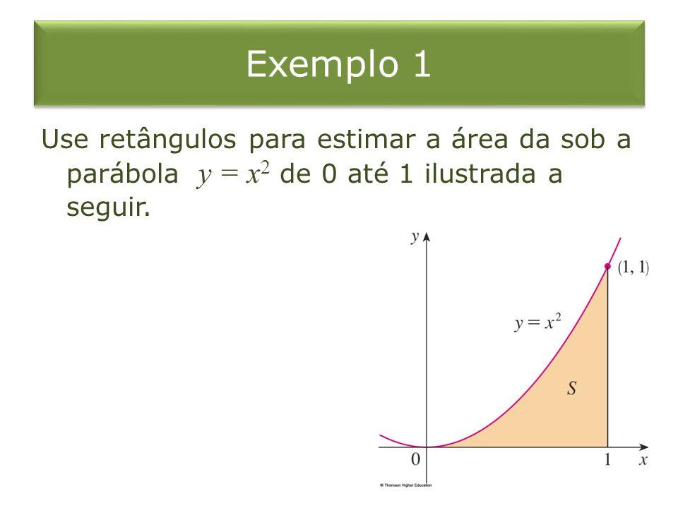 Exemplo 1 Use retângulos para estimar a área da sob a parábola y = x 2 de 0 até 1 ilustrada a seguir.