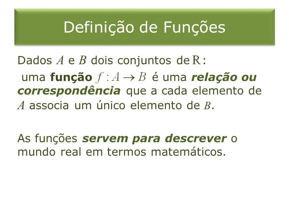 Definição de Funções Dados A e B dois conjuntos de : uma função é uma relação ou correspondência que a cada elemento de A associa um único elemento de B.