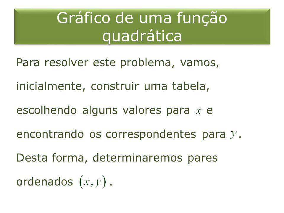 Para resolver este problema, vamos, inicialmente, construir uma tabela, escolhendo alguns valores para e encontrando os correspondentes para.