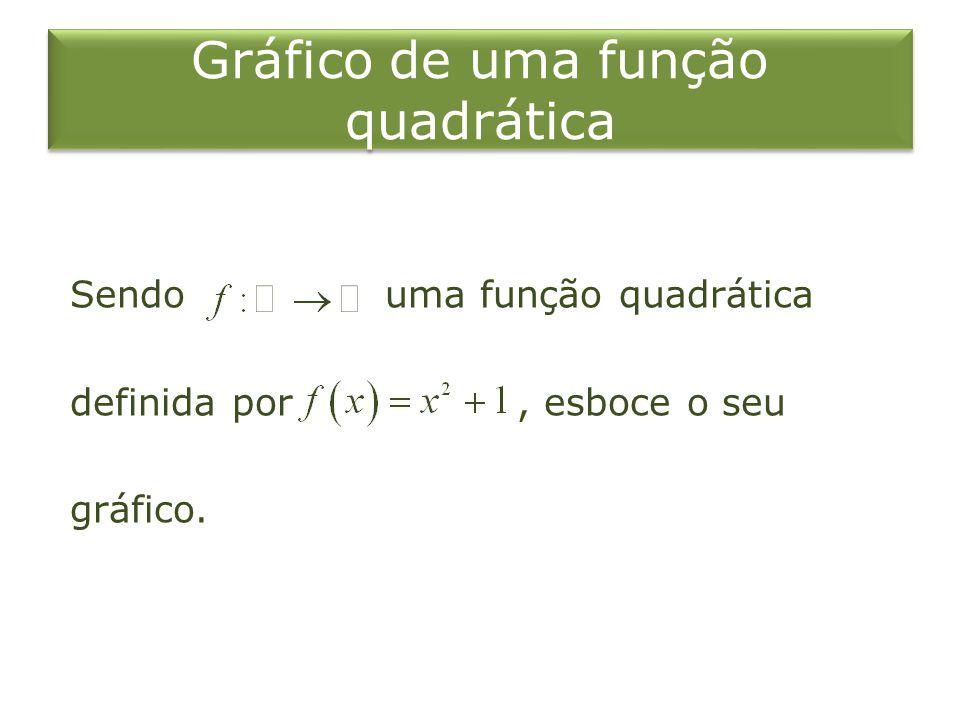 Sendo uma função quadrática definida por, esboce o seu gráfico. Gráfico de uma função quadrática
