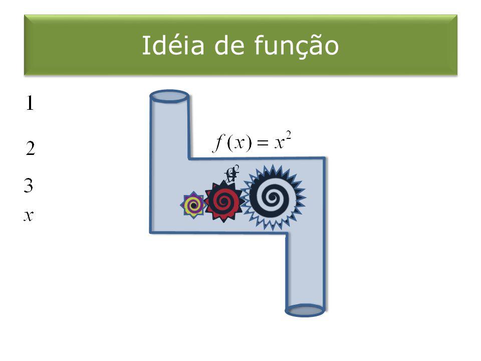 Gráfico de uma função afim 5) O gráfico é uma reta que passa pelos pontos ou seja,. Logo, se temos