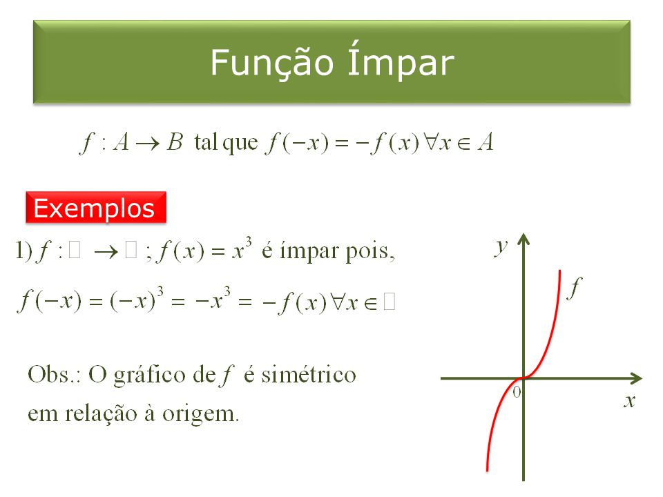 Função Ímpar Exemplos