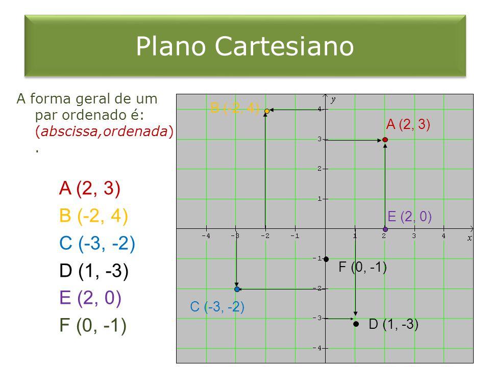 Sendo uma função quadrática definida por, esboce o seu gráfico.