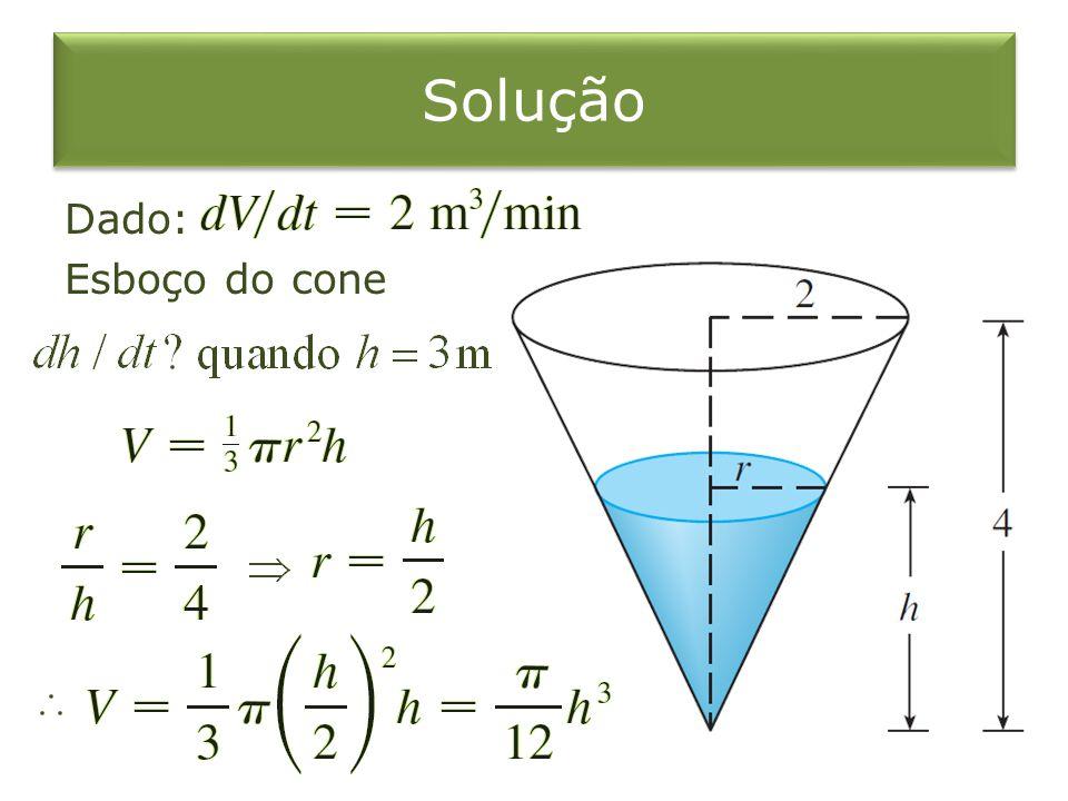 Solução Dado: Esboço do cone