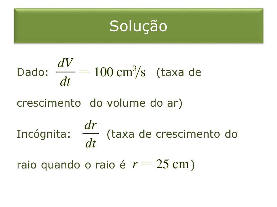 Solução Dado: (taxa de crescimento do volume do ar) Incógnita: (taxa de crescimento do raio quando o raio é )