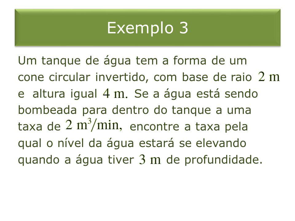 Exemplo 3 Um tanque de água tem a forma de um cone circular invertido, com base de raio e altura igual Se a água está sendo bombeada para dentro do ta