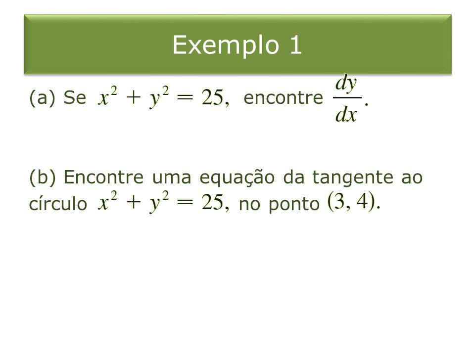 Exemplo 1 (a) Se encontre (b) Encontre uma equação da tangente ao círculo no ponto