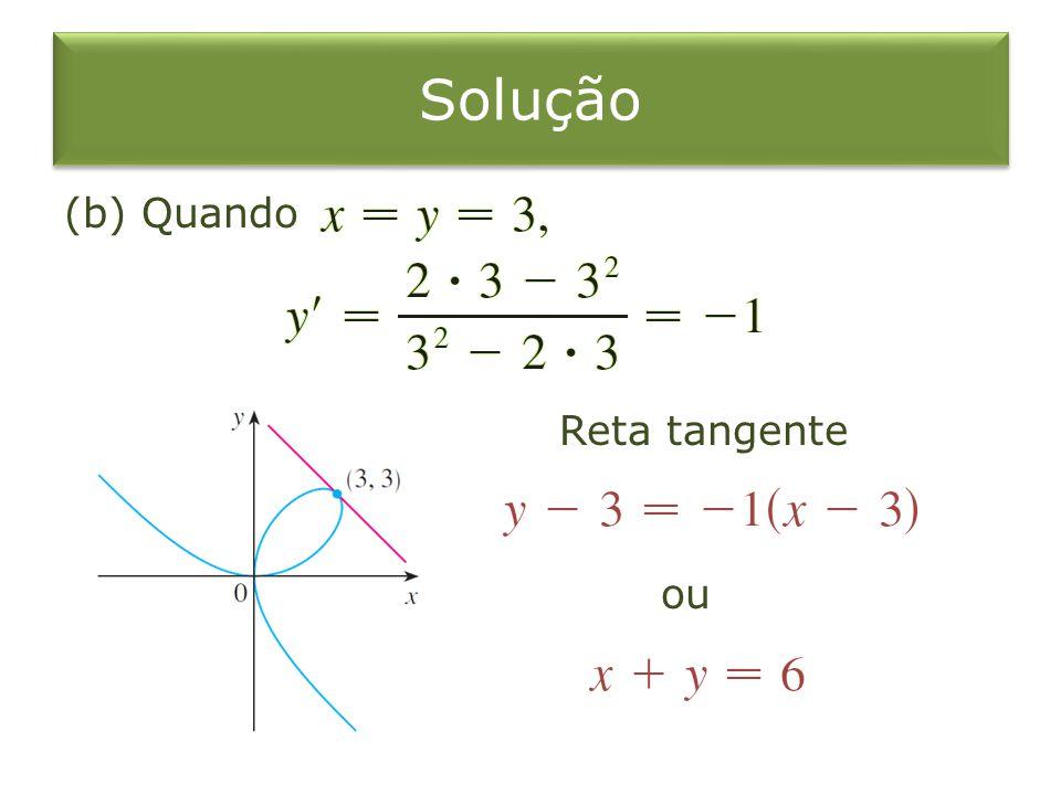Solução (b) Quando Reta tangente ou