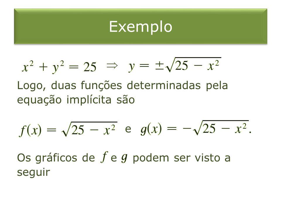 Exemplo Logo, duas funções determinadas pela equação implícita são e Os gráficos de e podem ser visto a seguir