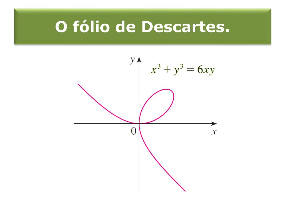 O fólio de Descartes.