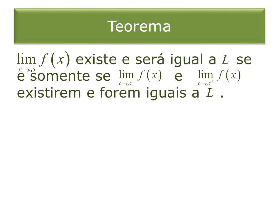 Teorema existe e será igual a se e somente se e existirem e forem iguais a.
