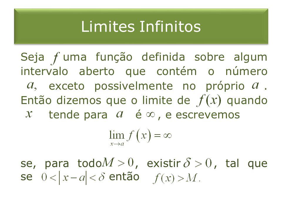 Limites Infinitos Seja uma função definida sobre algum intervalo aberto que contém o número exceto possivelmente no próprio. Então dizemos que o limit